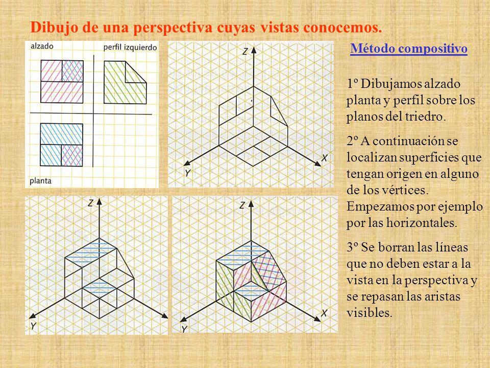 Método sustractivo.1º se dibuja prisma que contenga la pieza.