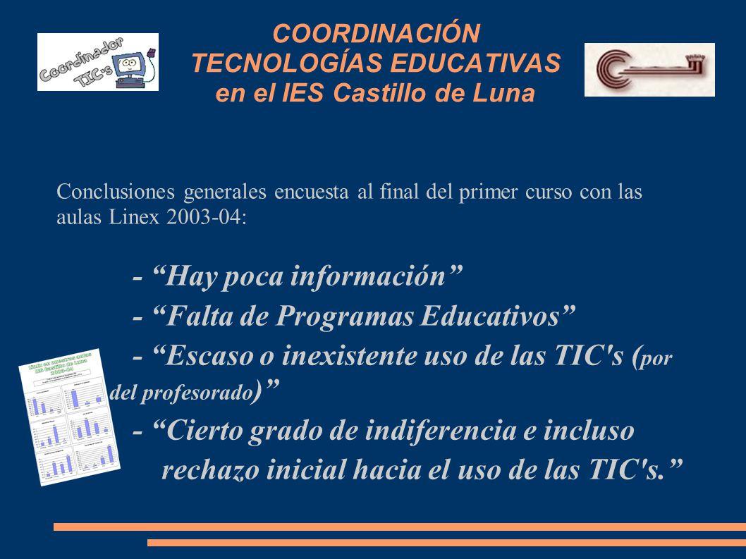 COORDINACIÓN TECNOLOGÍAS EDUCATIVAS en el IES Castillo de Luna Conclusiones generales encuesta al final del primer curso con las aulas Linex 2003-04: - Hay poca información - Falta de Programas Educativos - Escaso o inexistente uso de las TIC s ( por parte del profesorado ) - Cierto grado de indiferencia e incluso rechazo inicial hacia el uso de las TIC s.