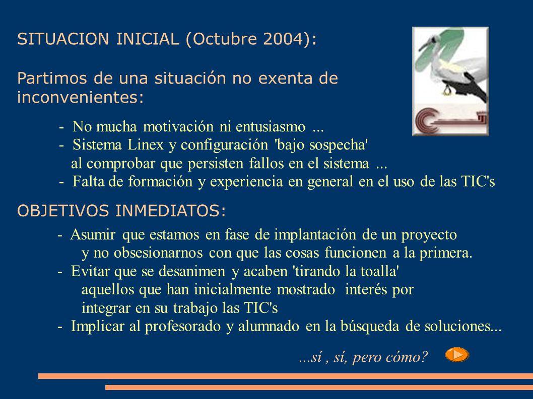 SITUACION INICIAL (Octubre 2004): Partimos de una situación no exenta de inconvenientes: - No mucha motivación ni entusiasmo... - Sistema Linex y conf