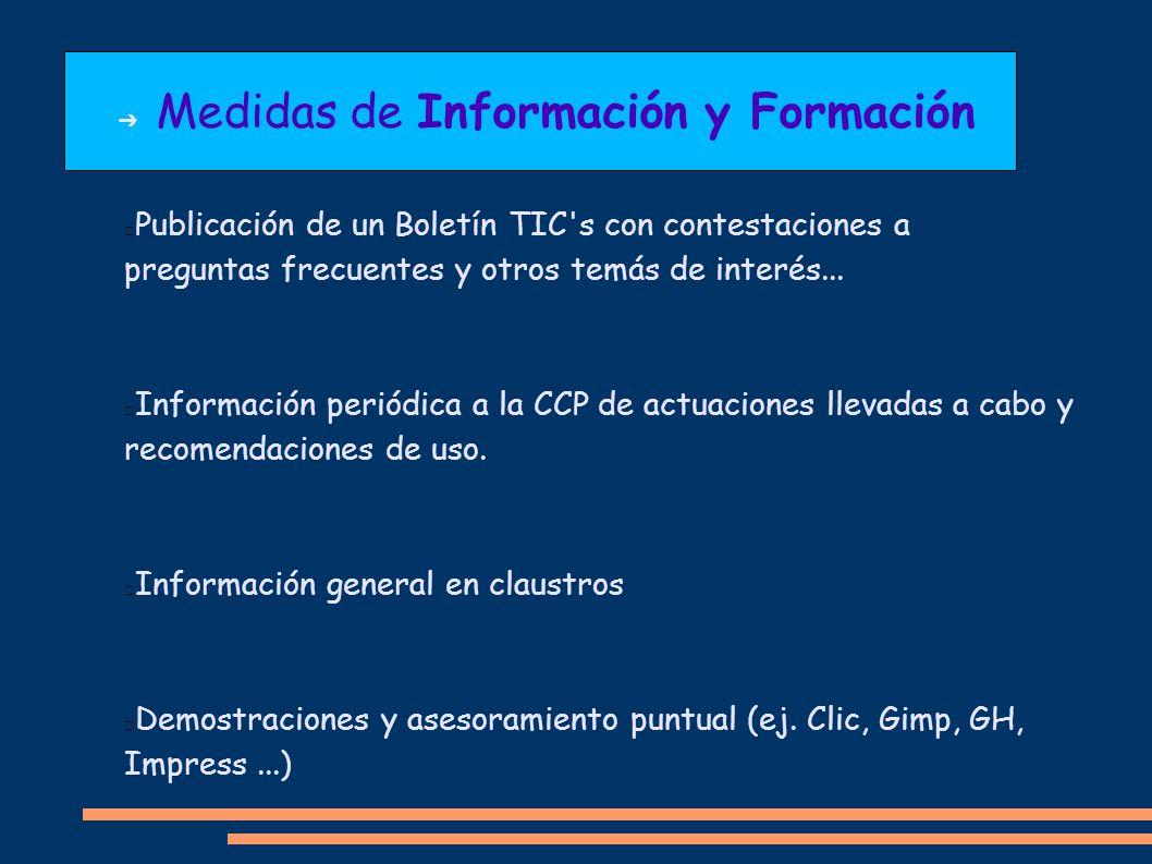Medidas de Información y Formación Publicación de un Boletín TIC's con contestaciones a preguntas frecuentes y otros temás de interés... Información p