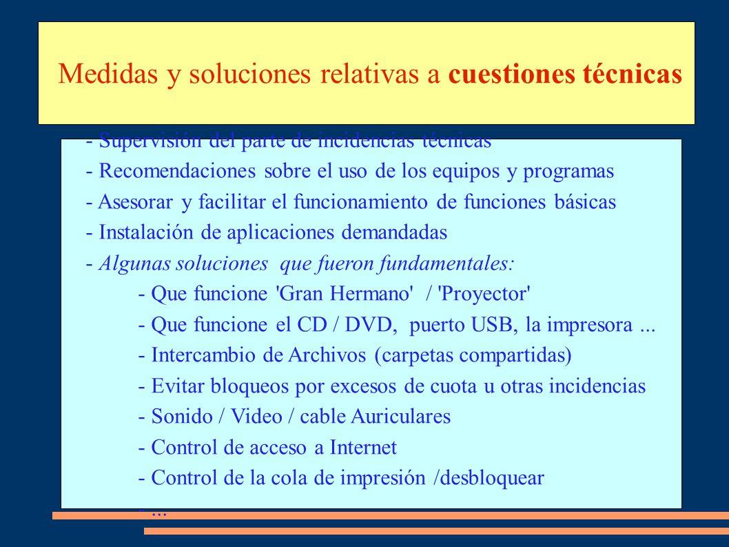 Medidas y soluciones relativas a cuestiones técnicas - Supervisión del parte de incidencias técnicas - Recomendaciones sobre el uso de los equipos y p