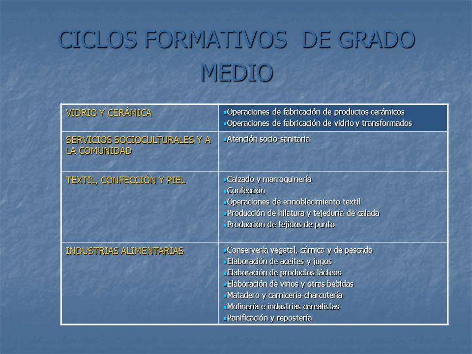 CICLOS FORMATIVOS DE GRADO MEDIO VIDRIO Y CERÁMICA Operaciones de fabricación de productos cerámicos Operaciones de fabricación de productos cerámicos