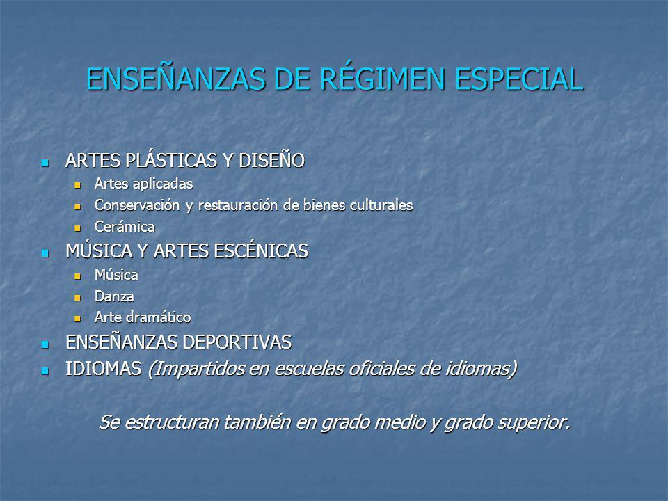 ENSEÑANZAS DE RÉGIMEN ESPECIAL ARTES PLÁSTICAS Y DISEÑO ARTES PLÁSTICAS Y DISEÑO Artes aplicadas Artes aplicadas Conservación y restauración de bienes