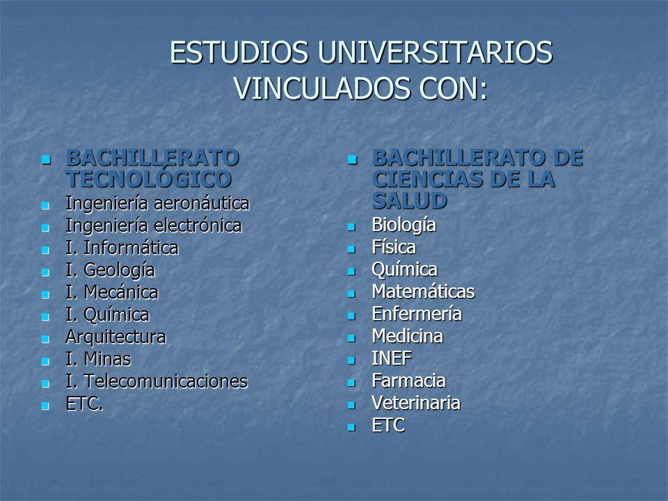 ESTUDIOS UNIVERSITARIOS VINCULADOS CON: BACHILLERATO TECNOLÓGICO BACHILLERATO TECNOLÓGICO Ingeniería aeronáutica Ingeniería aeronáutica Ingeniería ele