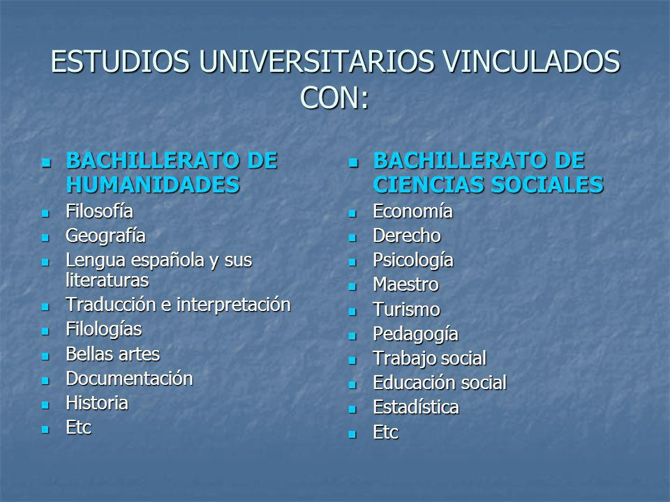 ESTUDIOS UNIVERSITARIOS VINCULADOS CON: BACHILLERATO DE HUMANIDADES BACHILLERATO DE HUMANIDADES Filosofía Filosofía Geografía Geografía Lengua español