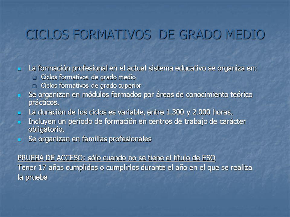 CICLOS FORMATIVOS DE GRADO MEDIO La formación profesional en el actual sistema educativo se organiza en: La formación profesional en el actual sistema