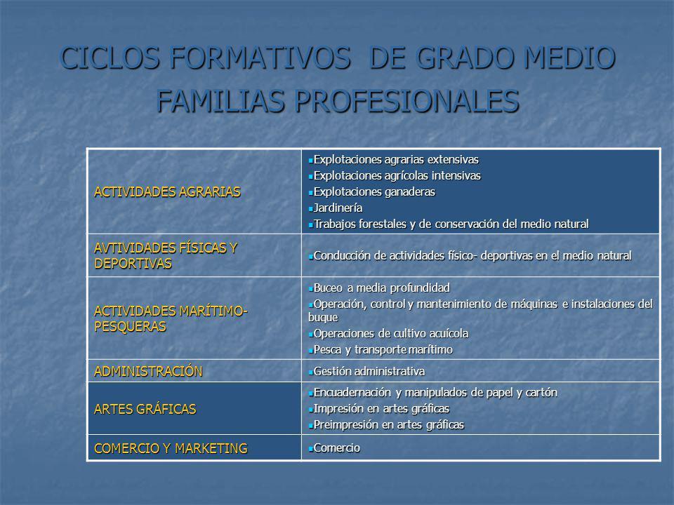 CICLOS FORMATIVOS DE GRADO MEDIO FAMILIAS PROFESIONALES ACTIVIDADES AGRARIAS Explotaciones agrarias extensivas Explotaciones agrarias extensivas Explo