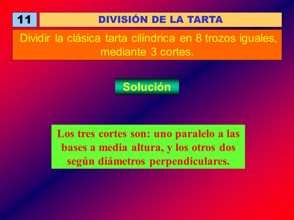 11 DIVISIÓN DE LA TARTA Dividir la clásica tarta cilíndrica en 8 trozos iguales, mediante 3 cortes. Solución Los tres cortes son: uno paralelo a las b