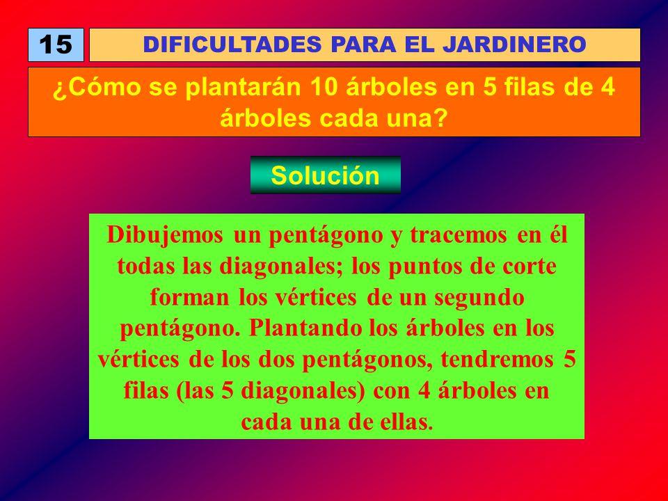 15 DIFICULTADES PARA EL JARDINERO ¿Cómo se plantarán 10 árboles en 5 filas de 4 árboles cada una? Solución Dibujemos un pentágono y tracemos en él tod
