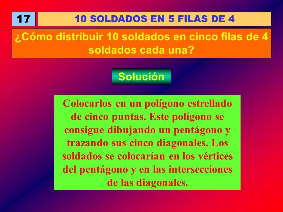 17 10 SOLDADOS EN 5 FILAS DE 4 ¿Cómo distribuir 10 soldados en cinco filas de 4 soldados cada una? Solución Colocarlos en un polígono estrellado de ci