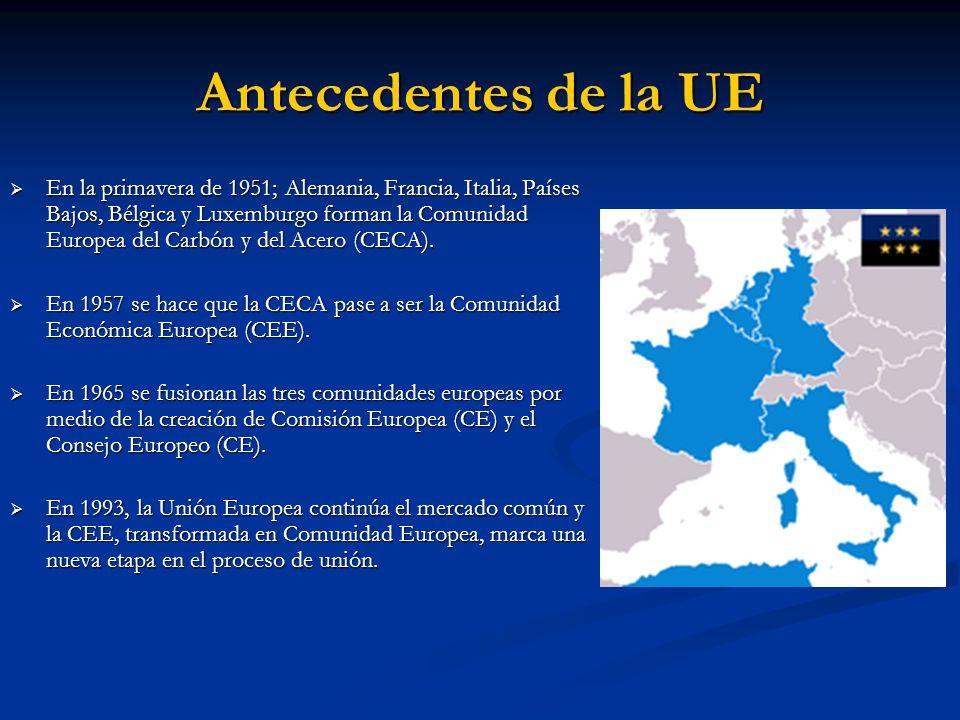 Antecedentes de la UE En la primavera de 1951; Alemania, Francia, Italia, Países Bajos, Bélgica y Luxemburgo forman la Comunidad Europea del Carbón y