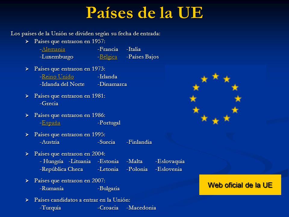 Países de la UE Los países de la Unión se dividen según su fecha de entrada: Países que entraron en 1957: Países que entraron en 1957: -Alemania-Franc