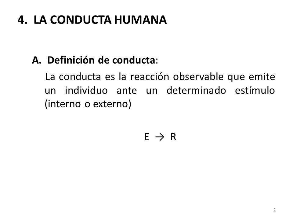 4. LA CONDUCTA HUMANA A. Definición de conducta: La conducta es la reacción observable que emite un individuo ante un determinado estímulo (interno o