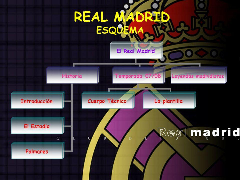 REAL MADRID ESQUEMA El Real Madrid Historia Introducción El Estadio Palmares Temporada 07/08 Cuerpo Técnico La plantilla Leyendas madridistas