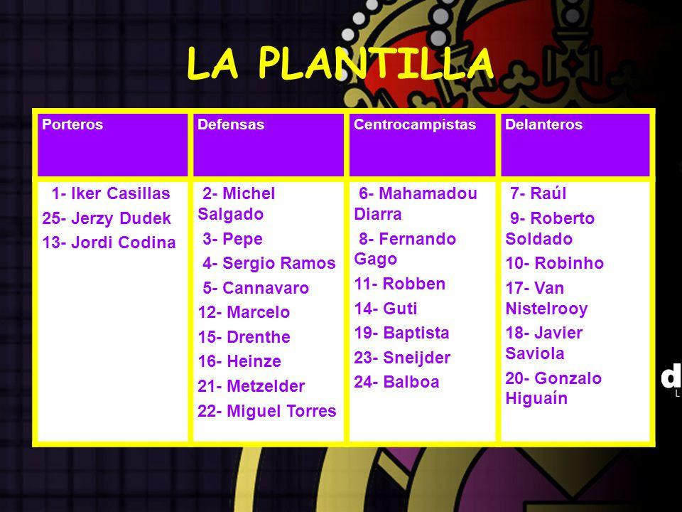 LA PLANTILLA PorterosDefensasCentrocampistasDelanteros 1- Iker Casillas 25- Jerzy Dudek 13- Jordi Codina 2- Michel Salgado 3- Pepe 4- Sergio Ramos 5-