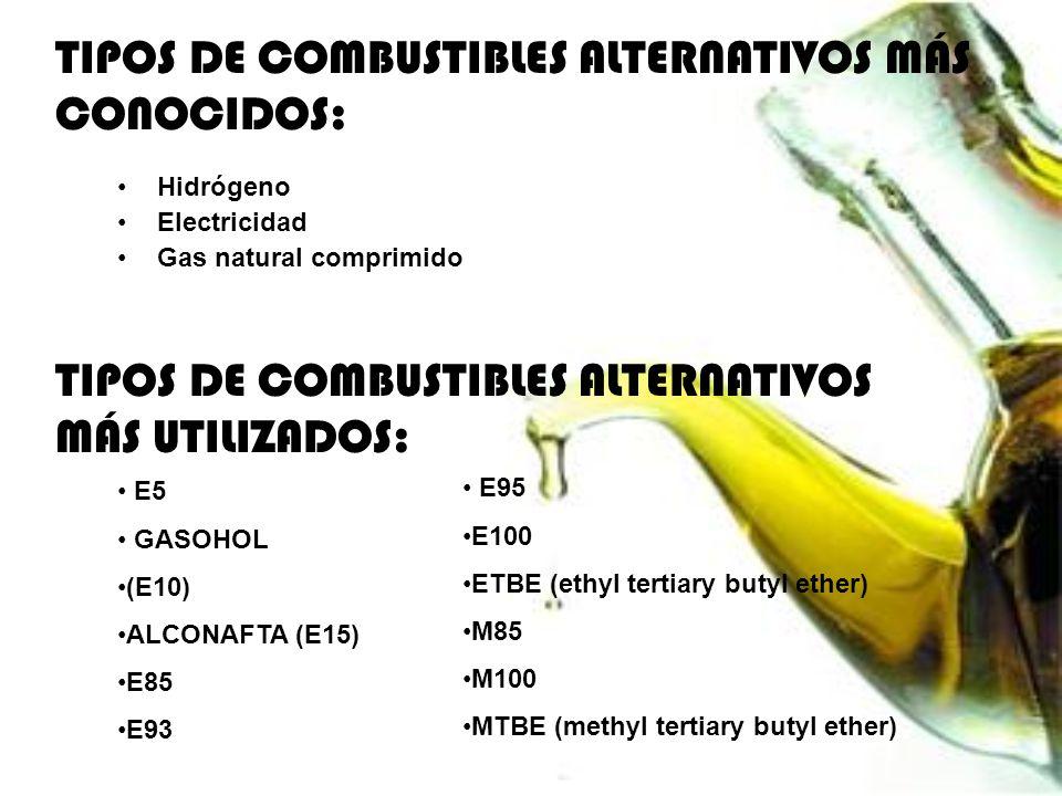 TIPOS DE COMBUSTIBLES ALTERNATIVOS MÁS CONOCIDOS: Hidrógeno Electricidad Gas natural comprimido E5 GASOHOL (E10) ALCONAFTA (E15) E85 E93 TIPOS DE COMB