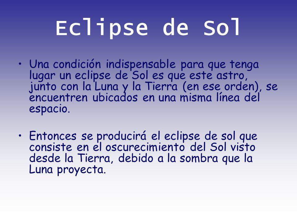 Una condición indispensable para que tenga lugar un eclipse de Sol es que este astro, junto con la Luna y la Tierra (en ese orden), se encuentren ubic