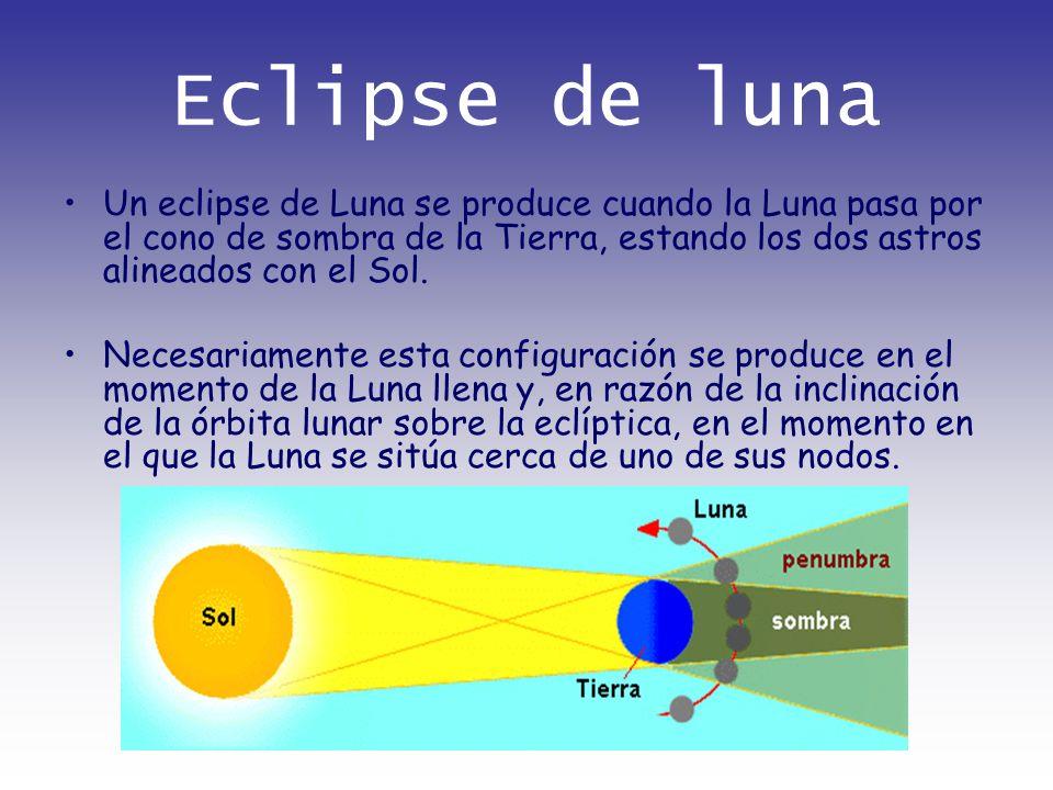 Eclipse de luna Un eclipse de Luna se produce cuando la Luna pasa por el cono de sombra de la Tierra, estando los dos astros alineados con el Sol. Nec
