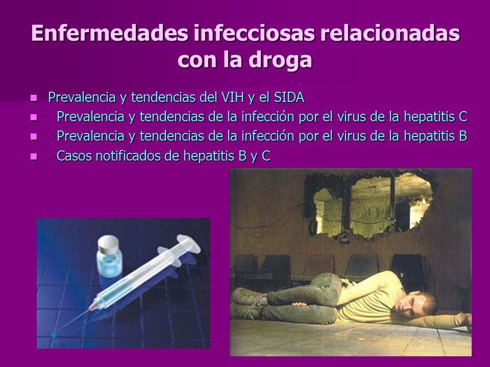 Enfermedades infecciosas relacionadas con la droga Prevalencia y tendencias del VIH y el SIDA Prevalencia y tendencias del VIH y el SIDA Prevalencia y