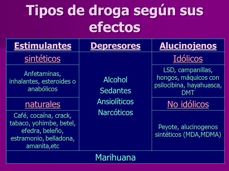 Tipos de droga según sus efectos EstimulantesDepresoresAlucinojenos sintéticos AlcoholSedantesAnsiolíticosNarcóticos Idólicos Anfetaminas, inhalantes,