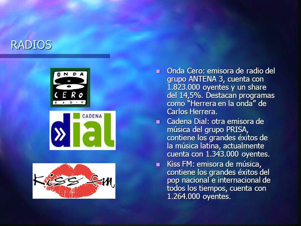 RADIO SER: emisora de radio del grupo PRISA, es la emisora con más audiencia de todas con 5.036.000 oyentes y un share del 40%.