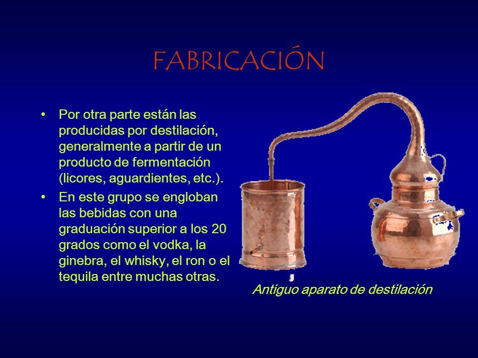 FABRICACIÓN Por otra parte están las producidas por destilación, generalmente a partir de un producto de fermentación (licores, aguardientes, etc.). E