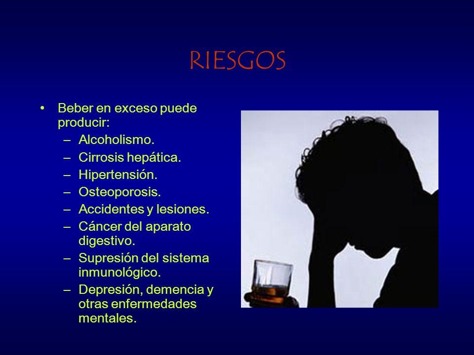 RIESGOS Beber en exceso puede producir: –A–Alcoholismo. –C–Cirrosis hepática. –H–Hipertensión. –O–Osteoporosis. –A–Accidentes y lesiones. –C–Cáncer de