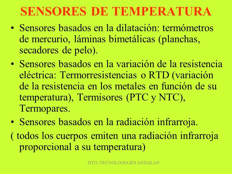 DTO. TECNOLOGIA IES ANDALAN SENSORES DE TEMPERATURA Sensores basados en la dilatación: termómetros de mercurio, láminas bimetálicas (planchas, secador