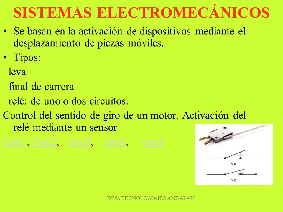 DTO. TECNOLOGIA IES ANDALAN SISTEMAS ELECTROMECÁNICOS Se basan en la activación de dispositivos mediante el desplazamiento de piezas móviles. Tipos: l