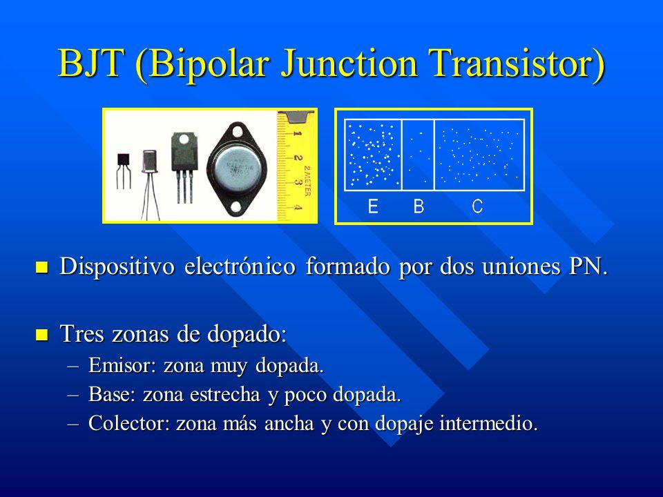BJT (Bipolar Junction Transistor) Dispositivo electrónico formado por dos uniones PN. Tres zonas de dopado: –Emisor: zona muy dopada. –Base: zona estr