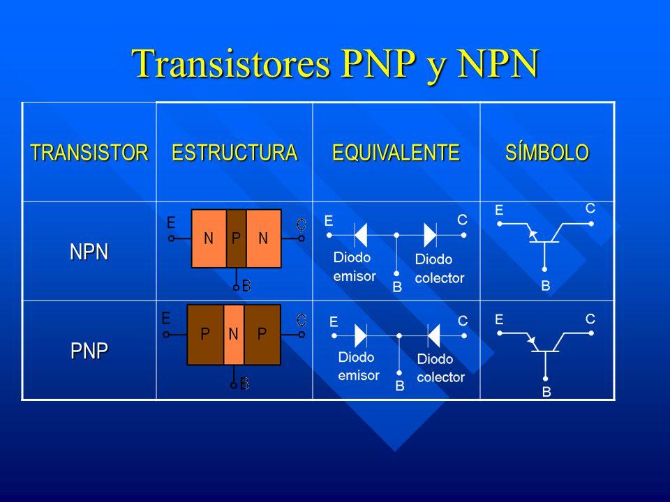 Transistores PNP y NPN TRANSISTORESTRUCTURAEQUIVALENTESÍMBOLO NPN PNP