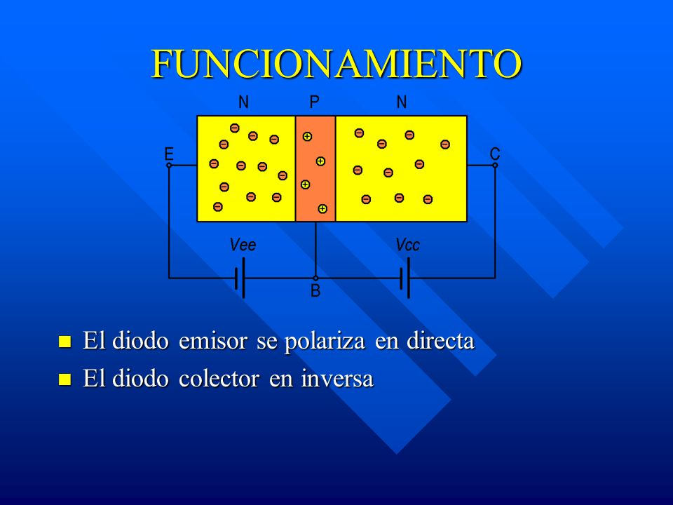 FUNCIONAMIENTO Base y Emisor son una unión PN polarizada en directa.