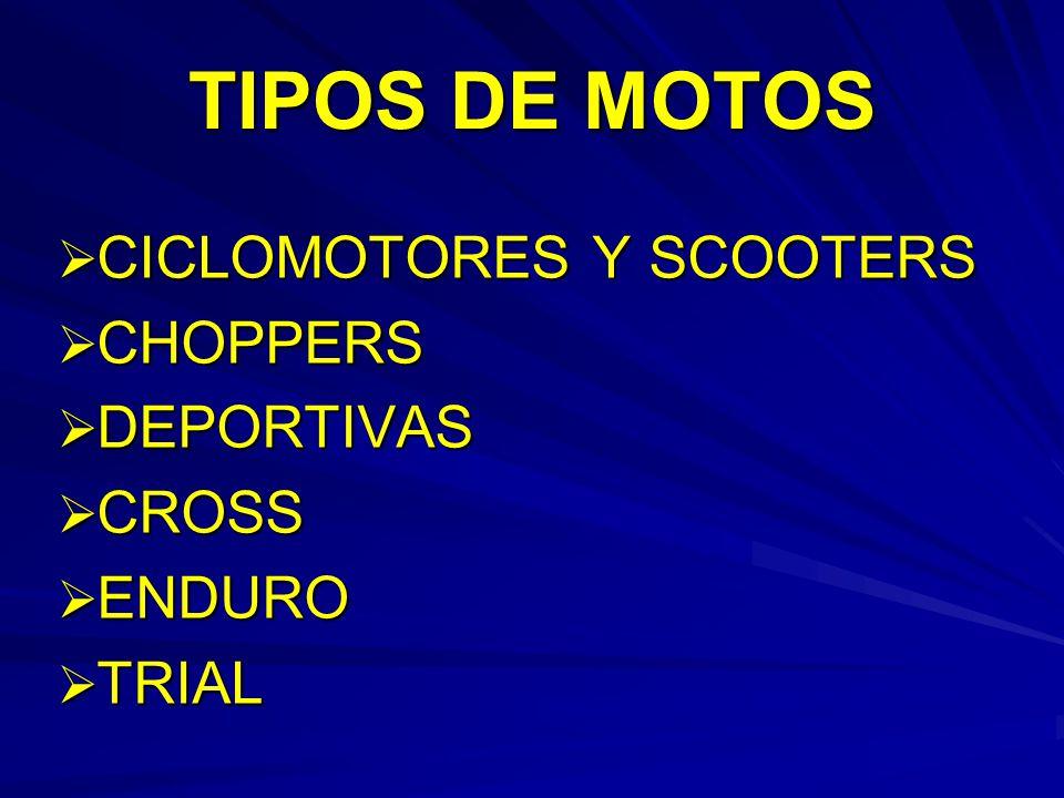 TIPOS DE MOTOS CICLOMOTORES Y SCOOTERS CICLOMOTORES Y SCOOTERS CHOPPERS CHOPPERS DEPORTIVAS DEPORTIVAS CROSS CROSS ENDURO ENDURO TRIAL TRIAL