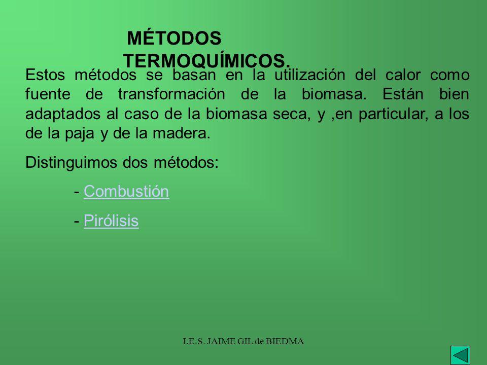 I.E.S. JAIME GIL de BIEDMA Estos métodos se basan en la utilización del calor como fuente de transformación de la biomasa. Están bien adaptados al cas