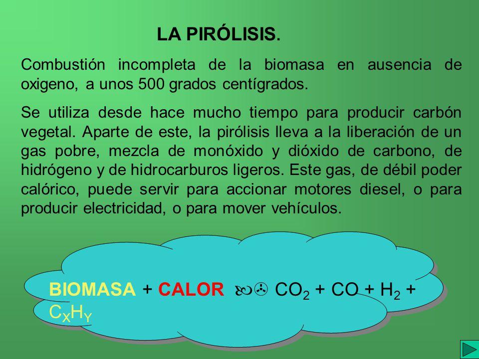 Combustión incompleta de la biomasa en ausencia de oxigeno, a unos 500 grados centígrados. Se utiliza desde hace mucho tiempo para producir carbón veg