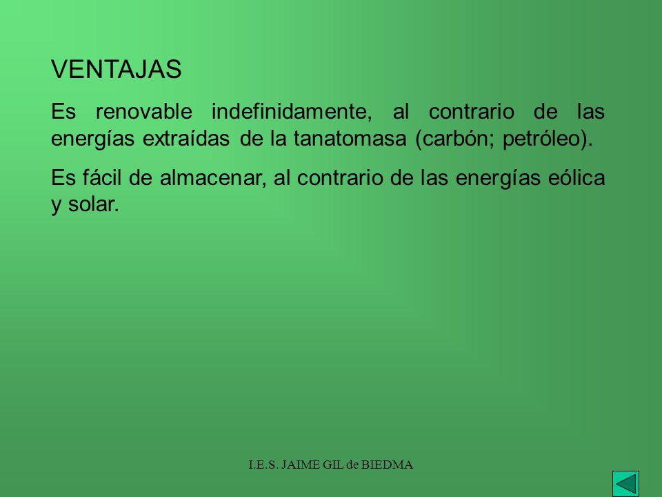 VENTAJAS Es renovable indefinidamente, al contrario de las energías extraídas de la tanatomasa (carbón; petróleo). Es fácil de almacenar, al contrario