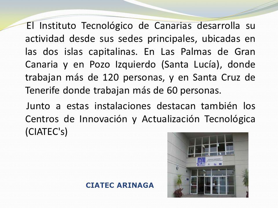 El Instituto Tecnológico de Canarias cuenta con 192 trabajadores, en su mayoría titulados superiores con alta cualificación, y tiene en marcha más de 180 proyectos y servicios repartidos entre las distintas áreas que conforman su estructura, compuesta por tres divisiones funcionales: División de Investigación y Desarrollo Tecnológico; División de Innovación Tecnológica y División de Servicios Centrales; dando así respuesta a las necesidades detectadas en diversos sectores claves para el desarrollo de Canarias como son, entre otros, los sectores energético, emprendedores, formación y nuevas tecnologías.