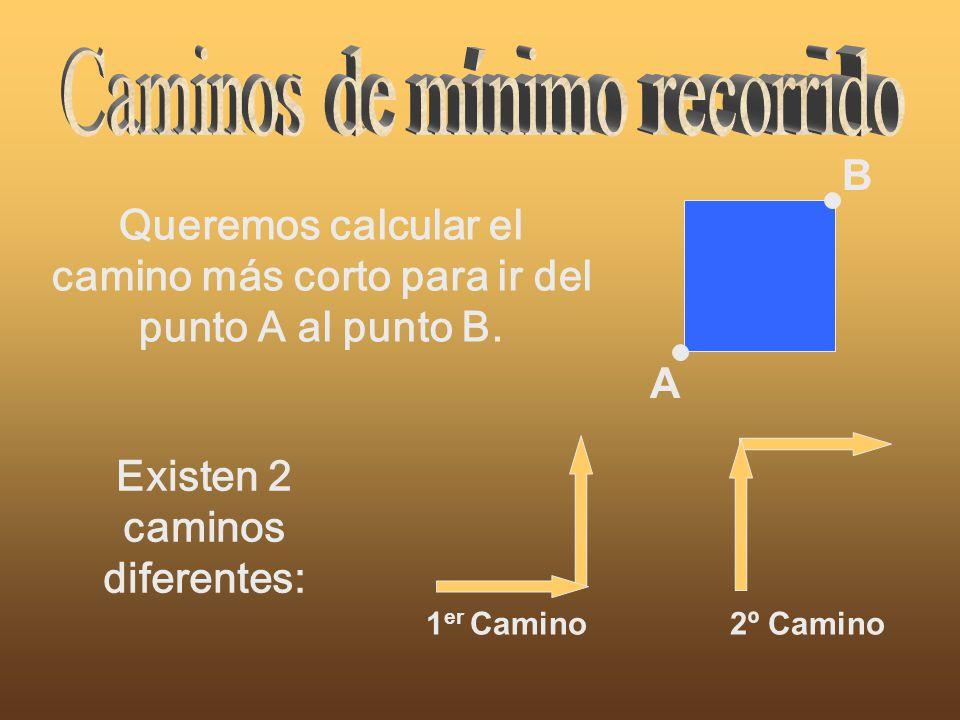 Queremos calcular el camino más corto para ir del punto A al punto B. Existen 2 caminos diferentes: 1 er Camino2º Camino B A