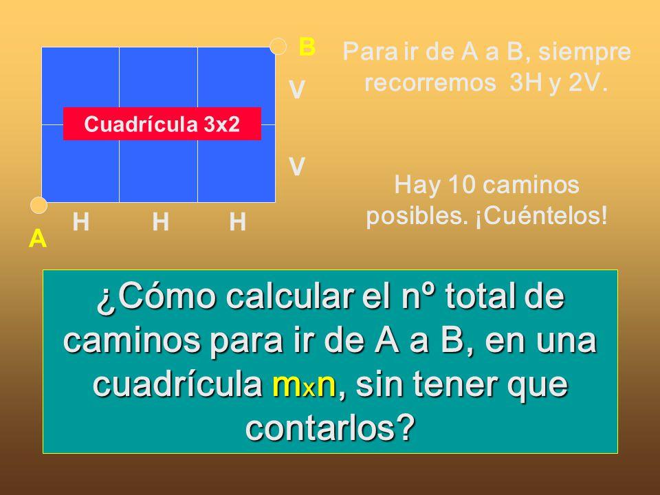 ¿Cómo calcular el nº total de caminos para ir de A a B, en una cuadrícula m x n, sin tener que contarlos? Hay 10 caminos posibles. ¡Cuéntelos! A B H V
