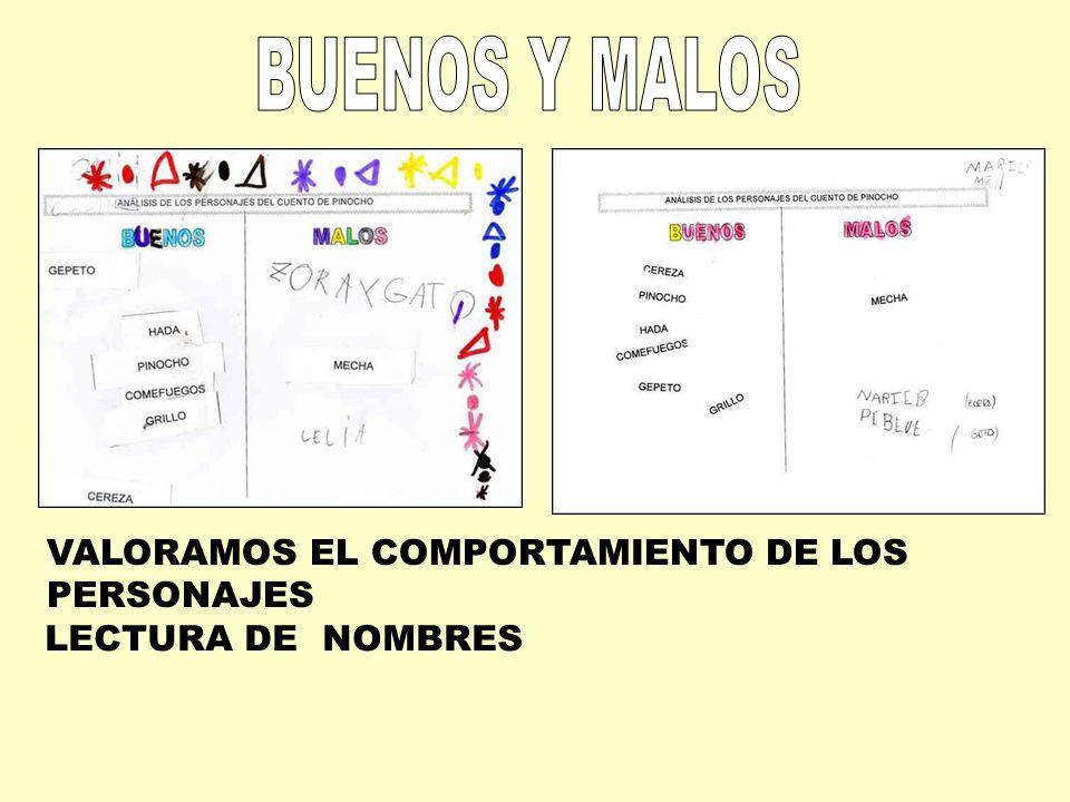 VALORAMOS EL COMPORTAMIENTO DE LOS PERSONAJES LECTURA DE NOMBRES