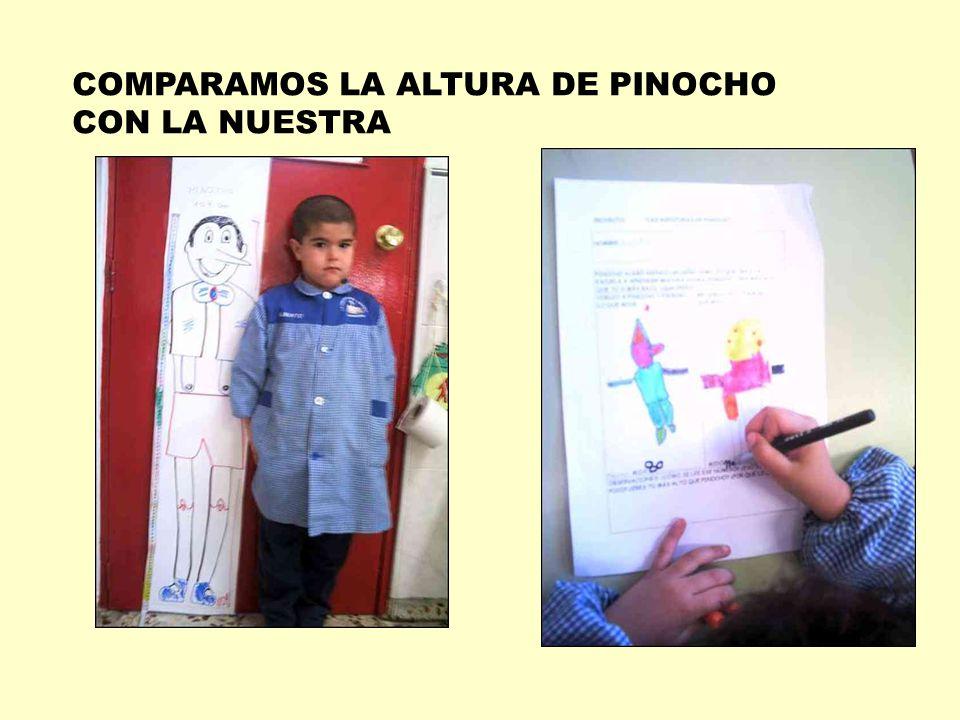 COMPARAMOS LA ALTURA DE PINOCHO CON LA NUESTRA