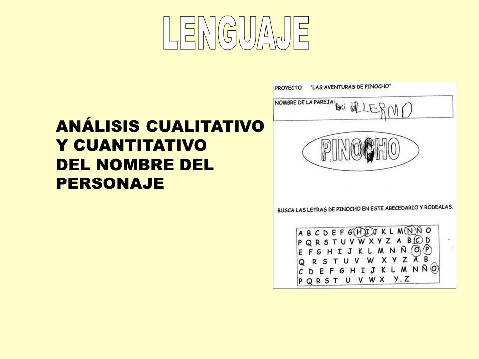 ANÁLISIS CUALITATIVO Y CUANTITATIVO DEL NOMBRE DEL PERSONAJE
