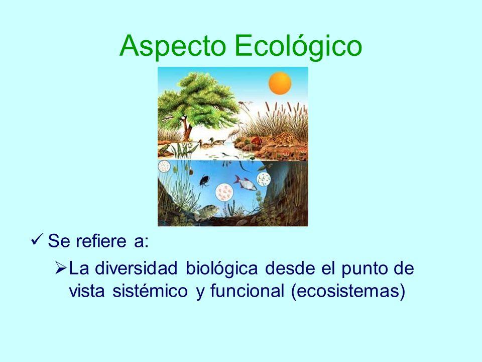 Aspecto Ecológico Se refiere a: La diversidad biológica desde el punto de vista sistémico y funcional (ecosistemas)