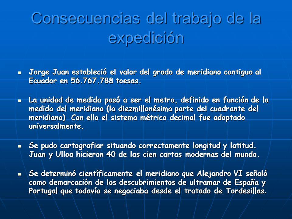 Consecuencias del trabajo de la expedición Jorge Juan estableció el valor del grado de meridiano contiguo al Ecuador en 56.767.788 toesas. Jorge Juan