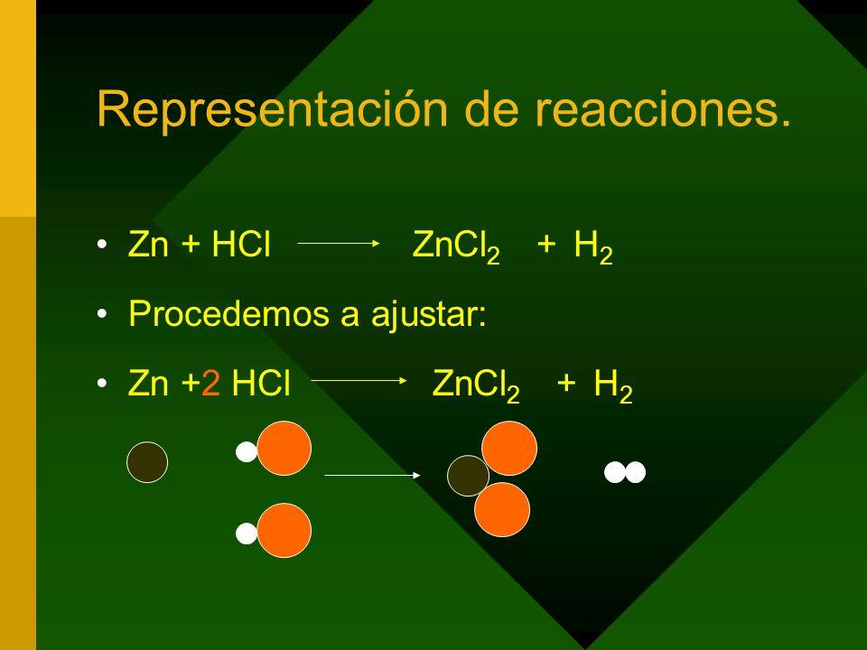 Representación de reacciones. Zn + HCl ZnCl 2 + H 2 Procedemos a ajustar: Zn +2 HCl ZnCl 2 + H 2