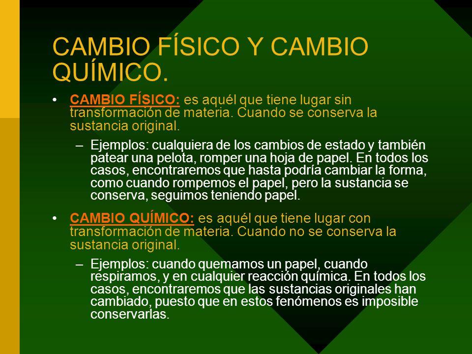 CAMBIO FÍSICO Y CAMBIO QUÍMICO.