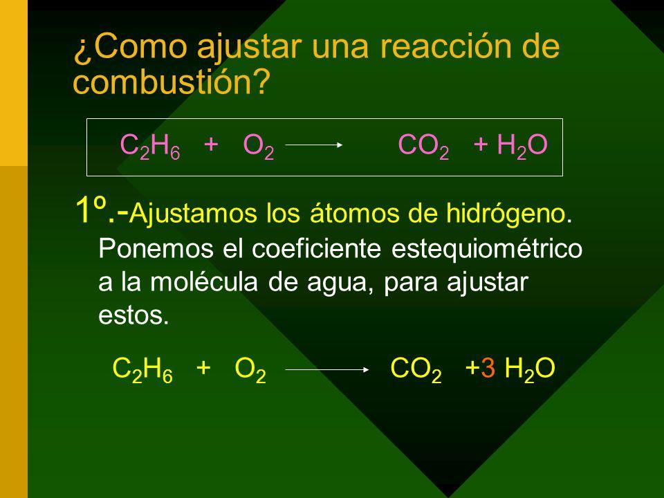 ¿Como ajustar una reacción de combustión.