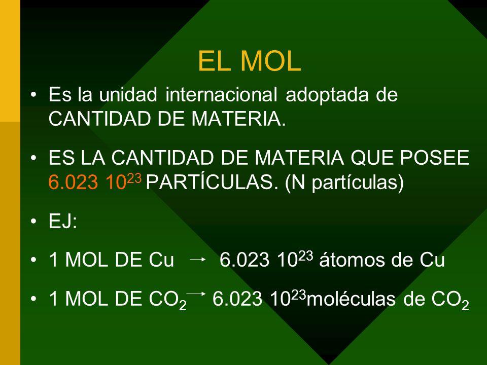 EL MOL Es la unidad internacional adoptada de CANTIDAD DE MATERIA.