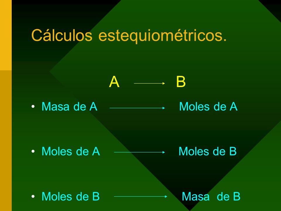 Cálculos estequiométricos. A B Masa de A Moles de A Moles de A Moles de B Moles de B Masa de B