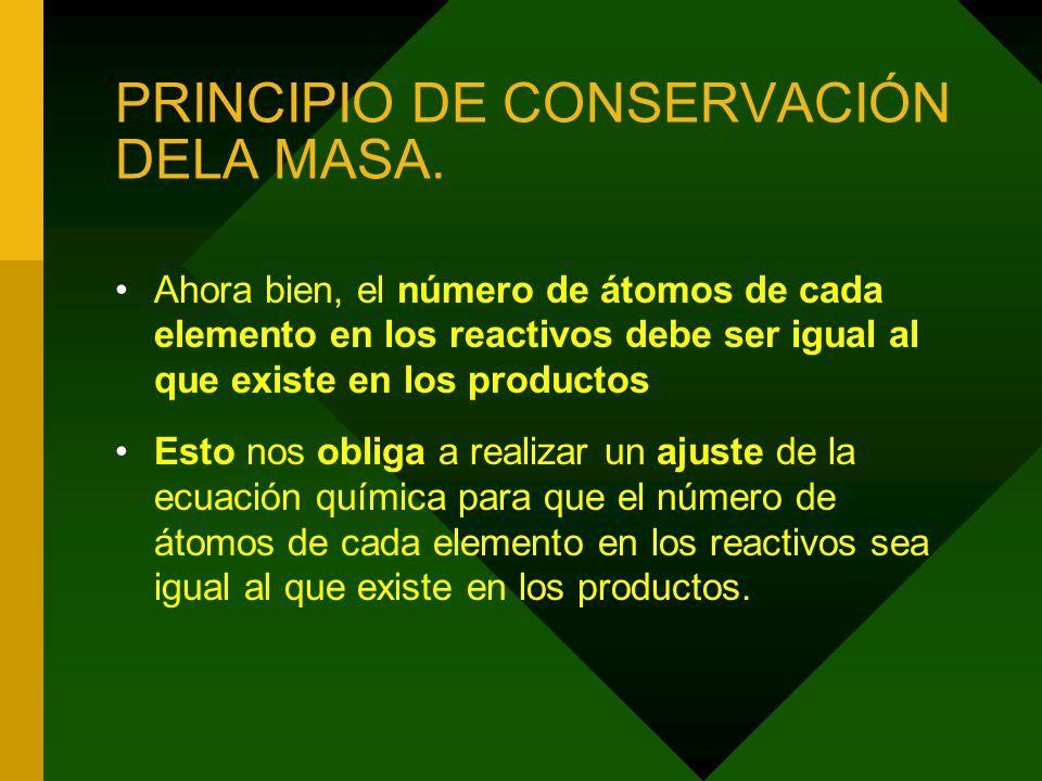 PRINCIPIO DE CONSERVACIÓN DELA MASA.